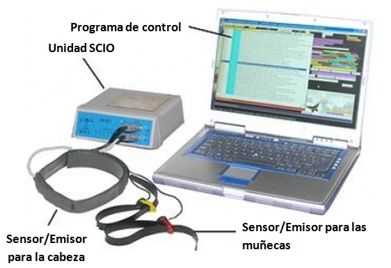 Test de Biorresonancia con Quantum Scio, analisis de clinica biomedic