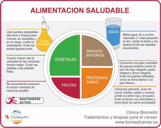 alimentacion saludable, dieta equilibrada