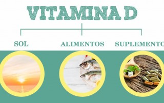 protocolo budwig, vitamina d, cancer