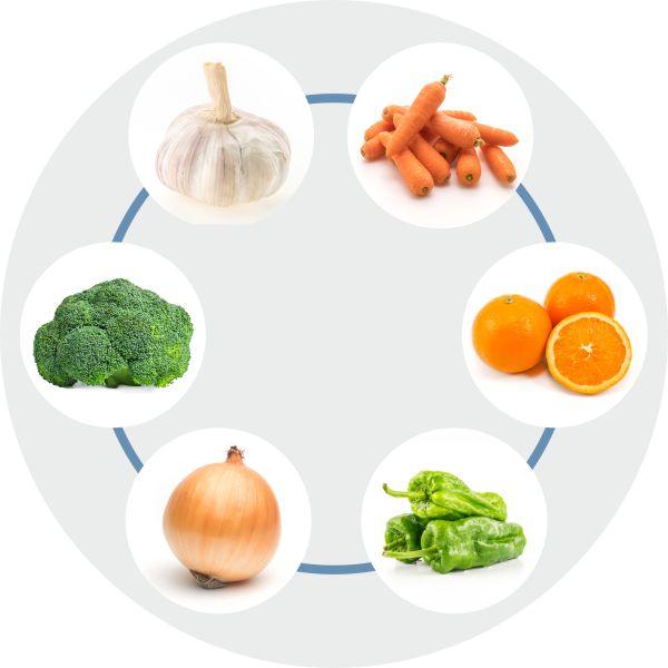 Colageno, fruta y verdura que lo potencian